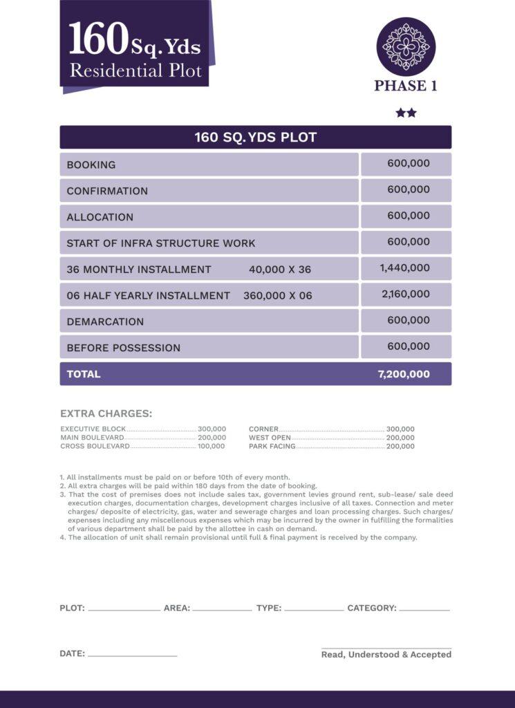 Payment-Schedule-160-sq-yard-plot-Gohar-Villas-Phase-1