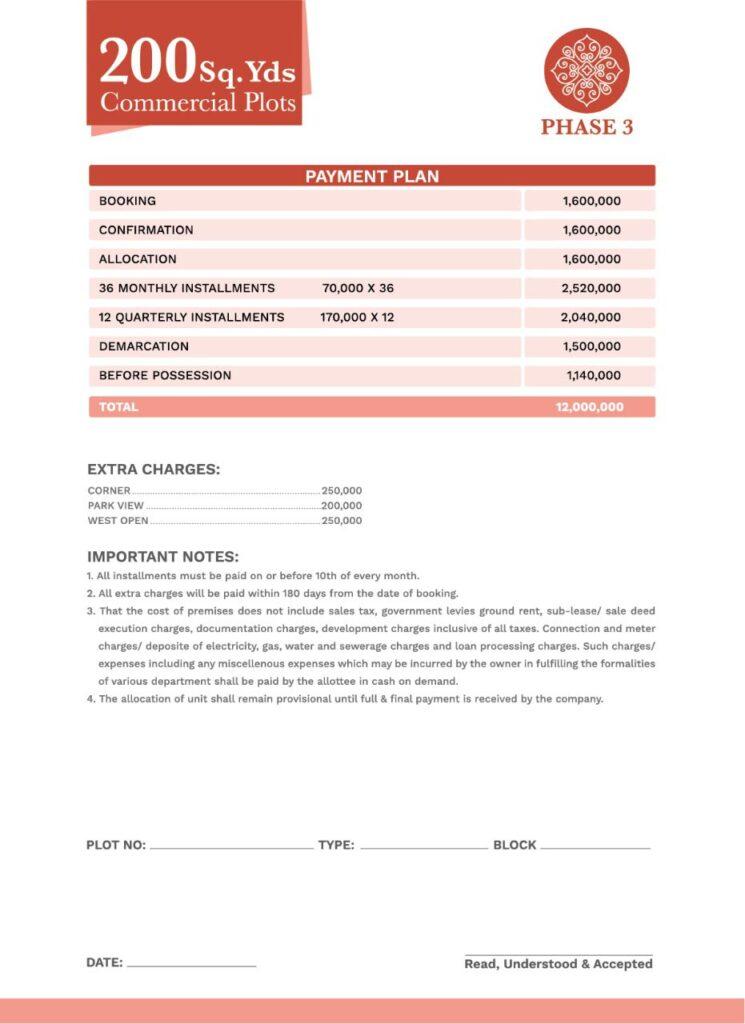 Payment-Schedule-200-sq-yard-plot-Gohar-Villas-Phase-3