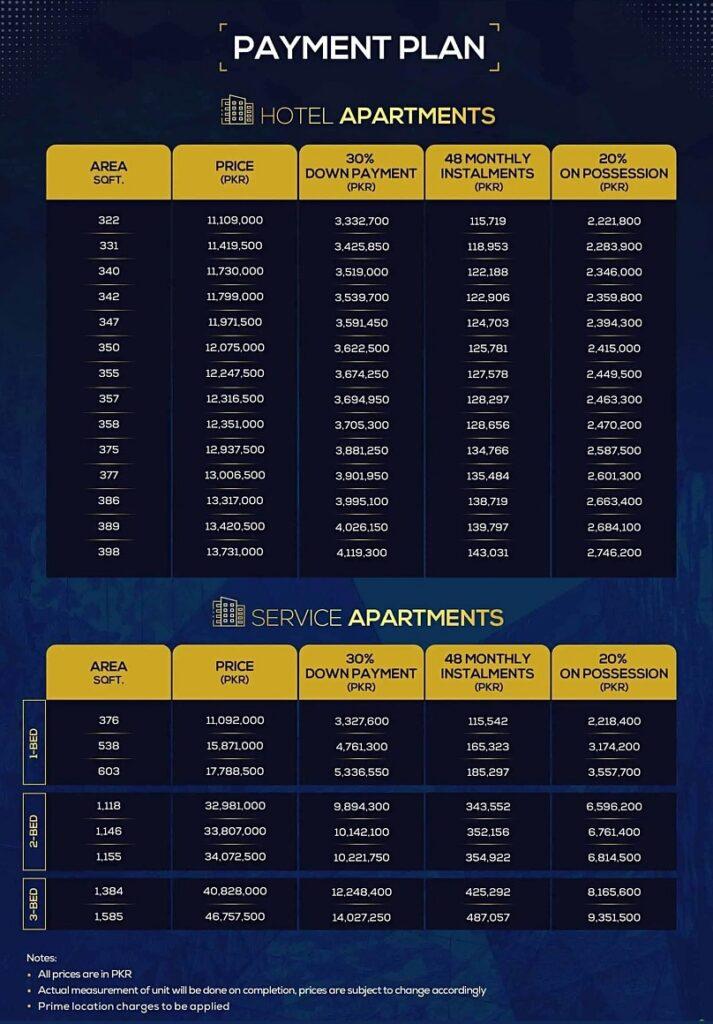 Sitara Serene Tower Lahore – Payment Plan