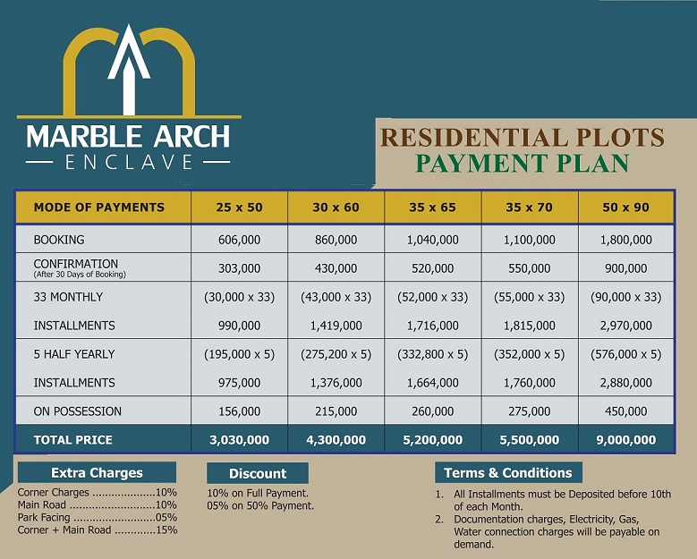 residential-Plots-Payment-Plan-MARBLE-ARCH-ENCLAVE