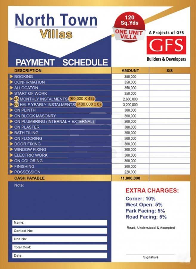 Payment-Plan-120-Sq-Yrard-One-Unit-Villa-2-North-Town-Villas