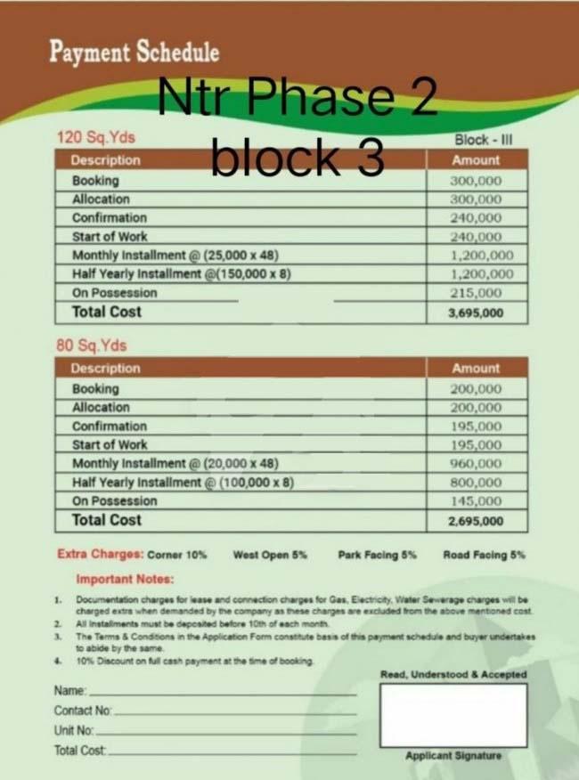 Payment-Plan-Block-3-North-Town-Residency-Phase-2-Karachi