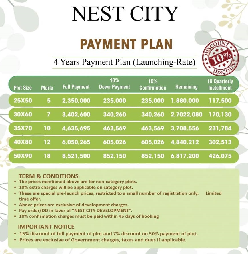 Payment-Plan-NEST-City-Wah-Taxila